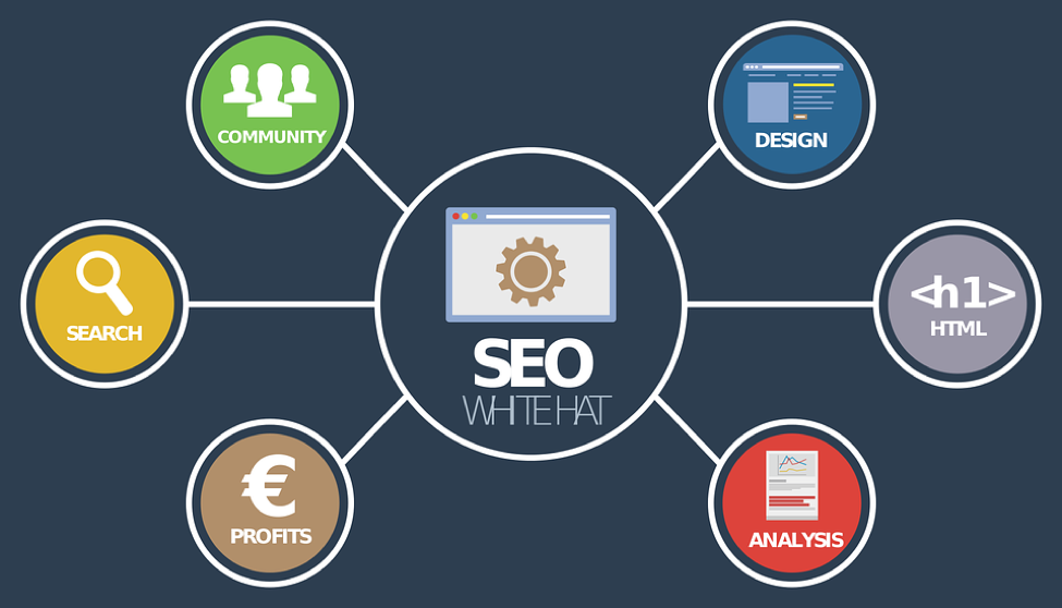 SEO for architects