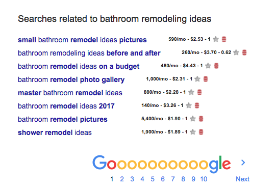 Bathroom Remodeling Leads 5Step Cheatsheet To Skyrocket Bathroom Remodeling Leads In 2018