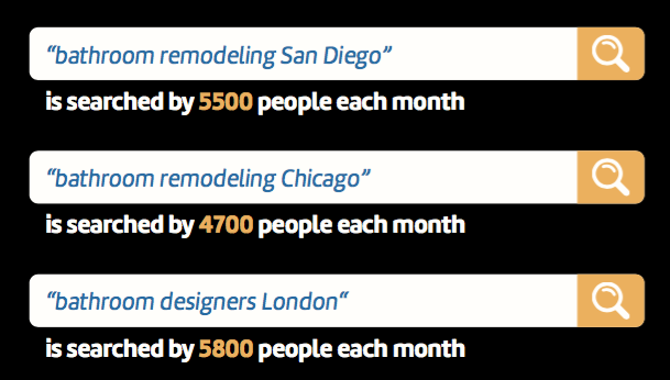 local searches related to bathroom remodeling projects