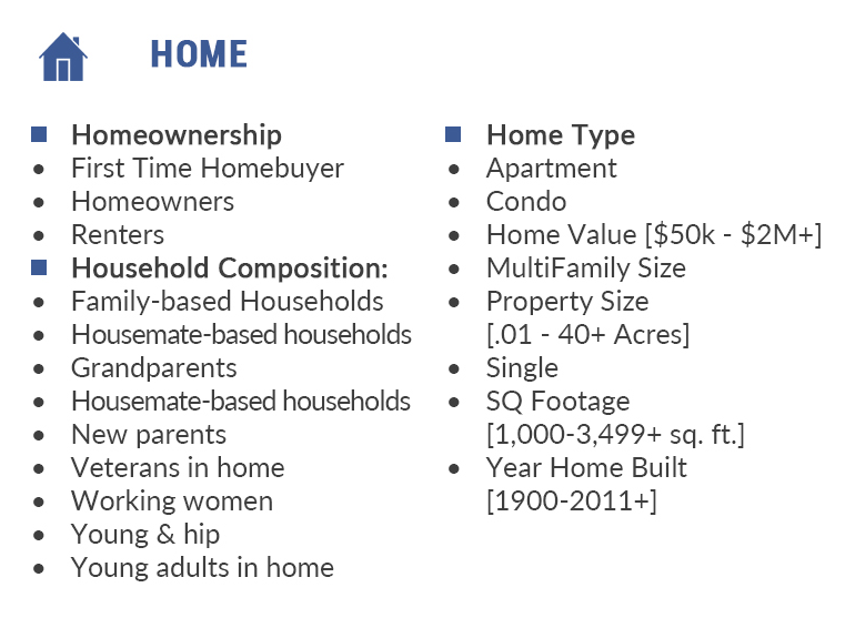 Home remodeling leads based on Home Type