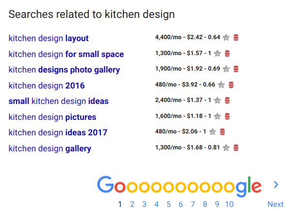 Keywords related to kitchen design
