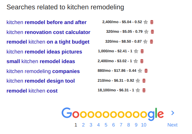 Keywords related to kitchen remodeling