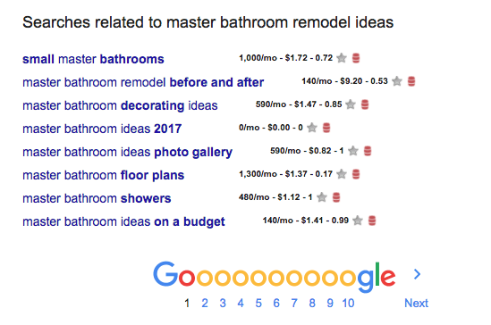 bathroom remodel plans. From The Above Data, You Can See That There Are Thousands Of Potential Clients Searching For Your Services. Presently All These Prospects Seeing Bathroom Remodel Plans A