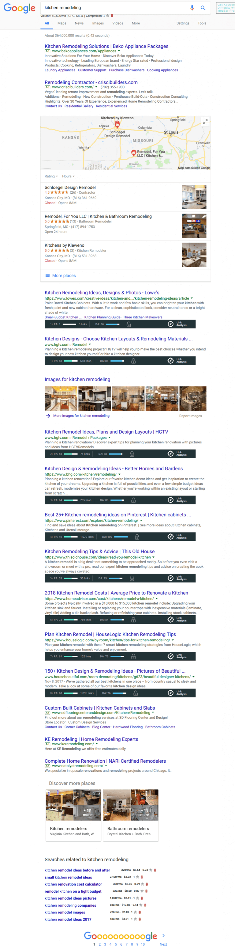 Website authority for kitchen remodeling lead