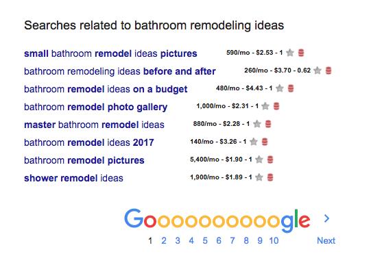 48Step CheatSheet To Skyrocket Bathroom Remodeling Leads In 48 Inspiration Bathroom Remodeling Leads
